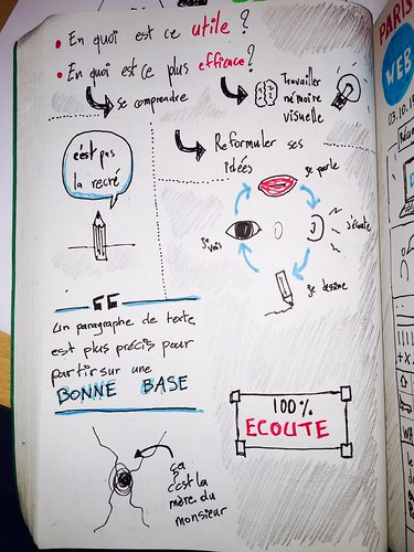 Sketchnoting paris web par David leuliette la faliciation graphique 2
