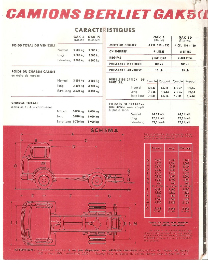 Pub , catalogues et livres sur BERLIET 31265720686_d767096585_b