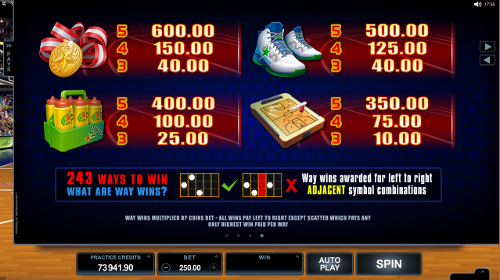 free Basketball Star slot payout