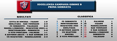 classifica eccellenza b