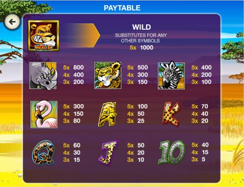 free Wild Gambler Mobile slot payout