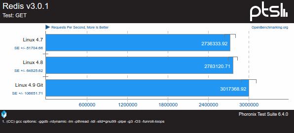 test-linux49-6