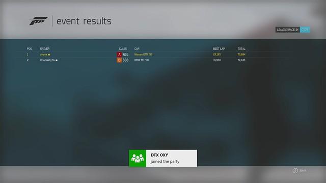 Rain Drifting! - Arsye's Drift Laps #3 (Results Up!) 22394242805_6b3ed8af4e_z