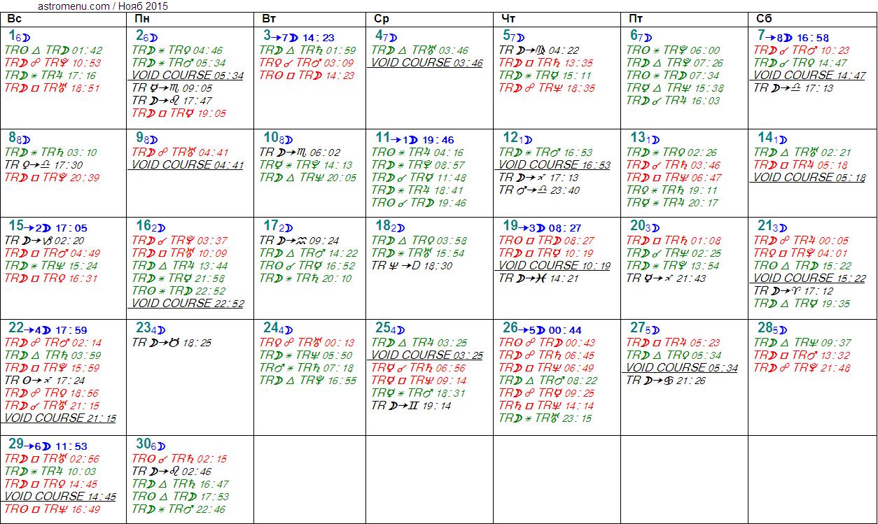 Астрологический календарь на НОЯБРЬ 2015. Аспекты планет, ингрессии в знаки, фазы Луны и Луна без курса