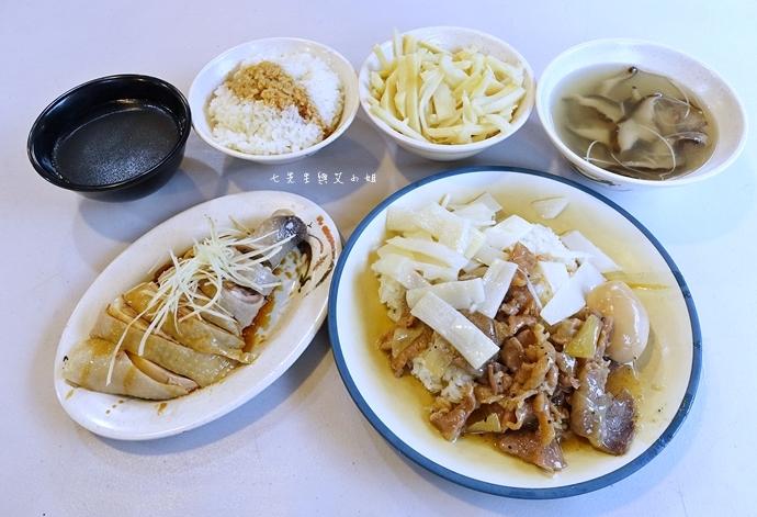 7 曉迪米糕滷肉飯 山內雞肉 南機場夜市美食