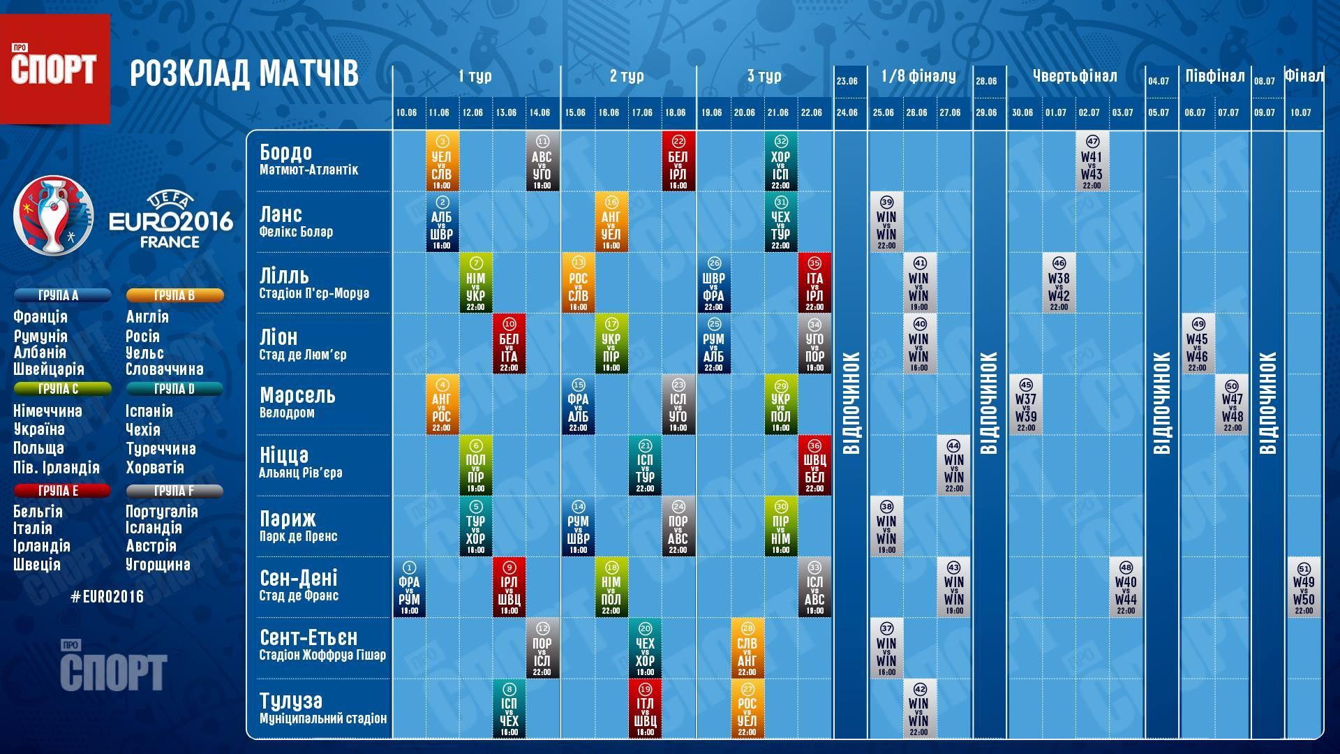 Чемпионат франции результаты матчей [PUNIQRANDLINE-(au-dating-names.txt) 23
