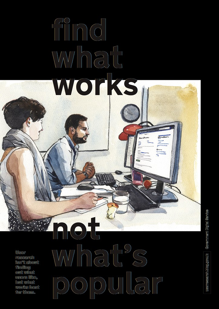 User Research Poster: Find what works | One of a series of ...