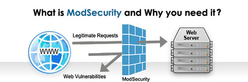 ModSecurity - Open Source Web Application Firewall