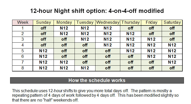 3 person 12 hour shift schedule