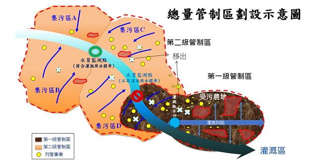 總量管制區劃設示意圖。圖片來源:環保署
