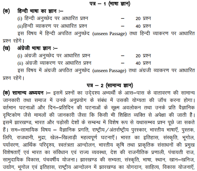 Jharkhand Diploma Level Competitive Exam Syllabus 2016