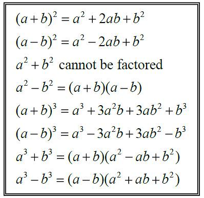 Factoring & Expansion Formulas