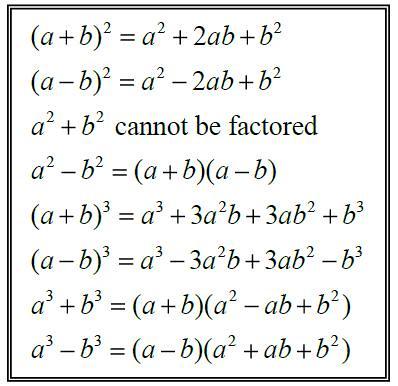 Factoring & Expansion Formulas