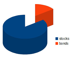 Difference Between Stocks and Bonds | by Philip Taylor PT