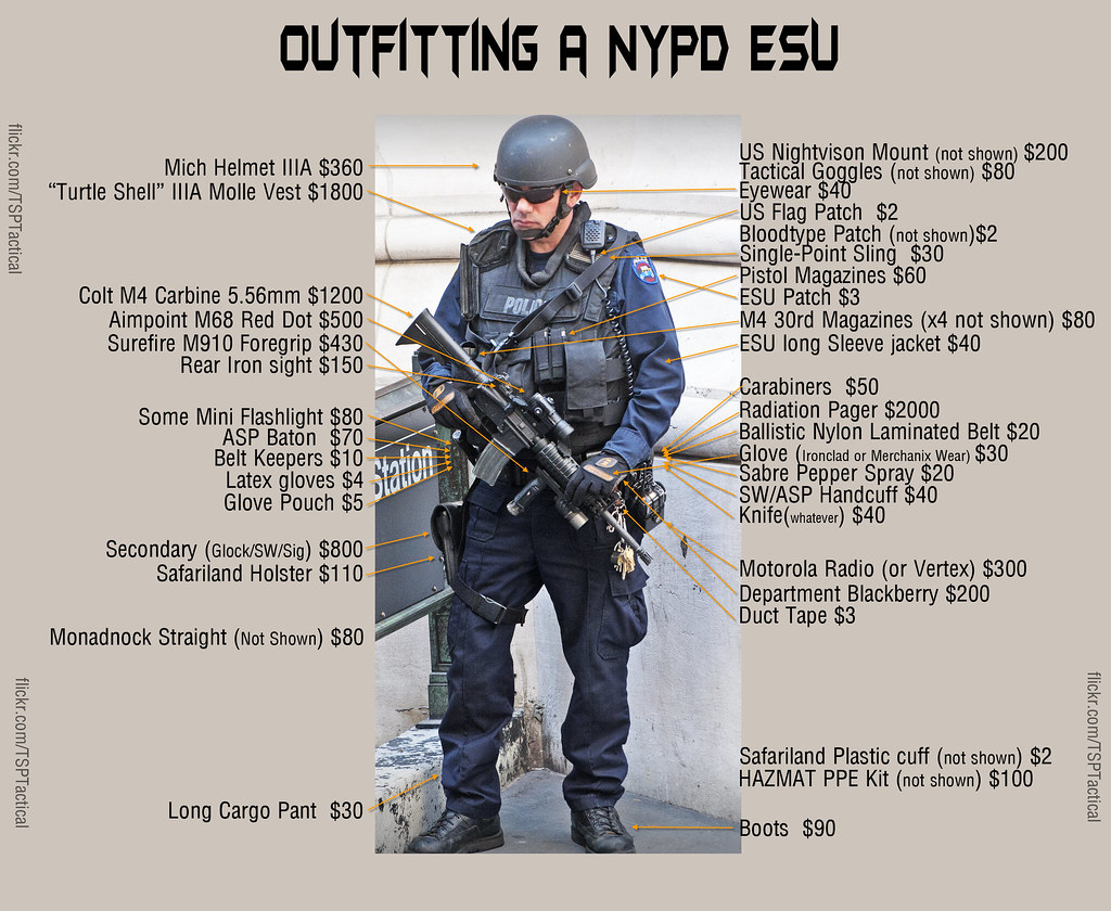 outfitting a nypd esu all price quoted are average