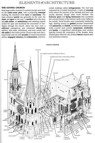 Gothic Cathedral Architecture Diagram 6434539605