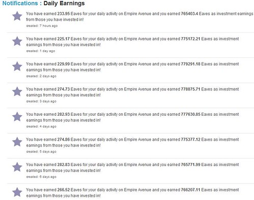 Nicheprof's Earnings – Past 7 Days on Empire Avenue 12-17-11 | by nicheprof