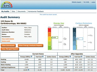 Audit Summary | by Home Energy Magazine
