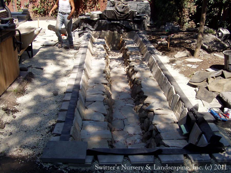 Landscape Hardscape Construction Hardscape Construction And