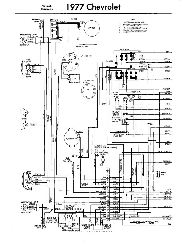 chevy nova 1977 | diagrama electrico parte 1 | 76novass ... harley wiring diagram for dummies 2013