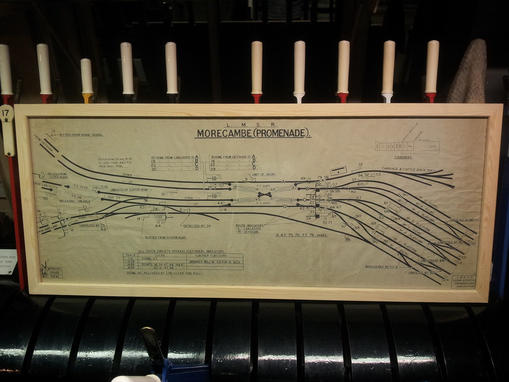Morecambe Signal Box Track Diagram  Early London  Midland