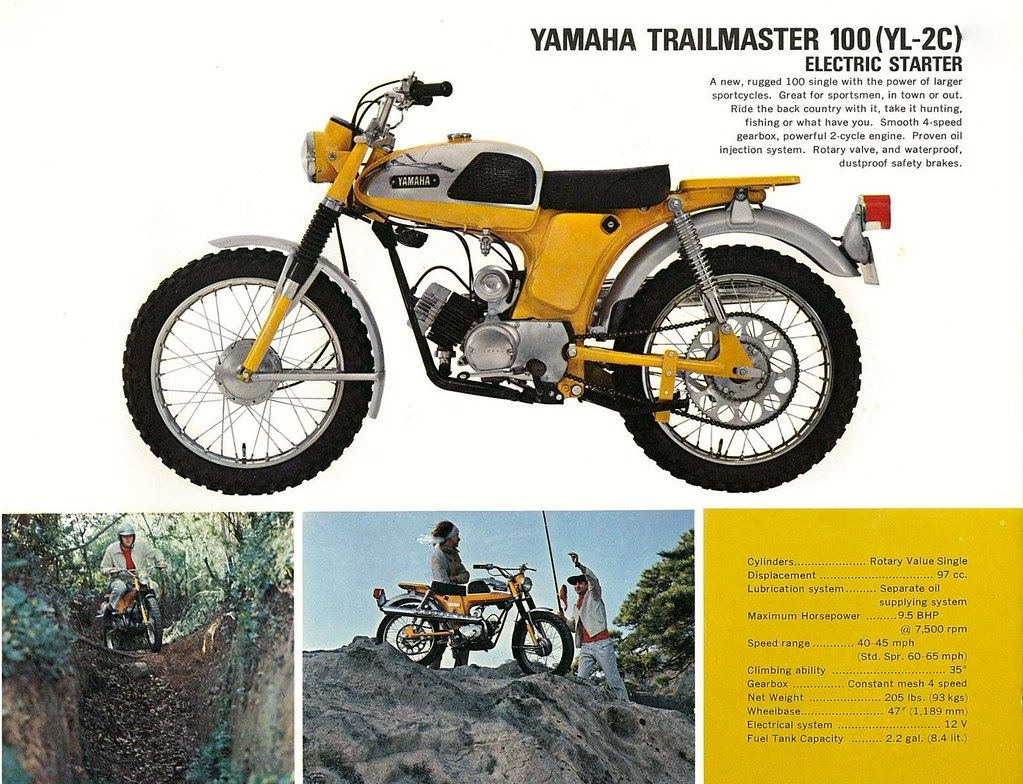 Yamaha Trailmaster
