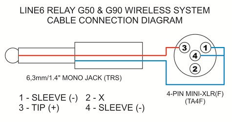 Line6 Relay G50   G90 wireless system    cable    connection dia