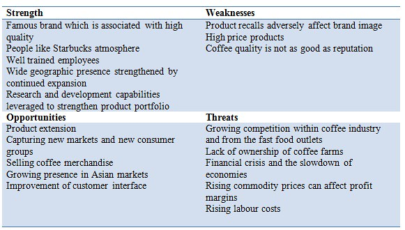 pest analysis of caribou coffee Jab holding, which in 2012 bought both peet's coffee and caribou, is at it again, this time with a $347 million purchase of colorado-based bagel company einstein noah restaurant group.