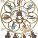 Ícono Medieval: La filosofía