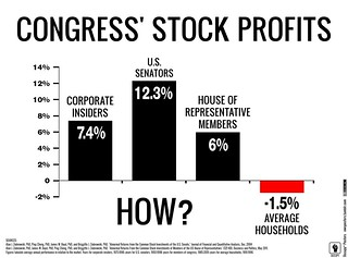 Congress' Stocks Go Up While Yours Go Down. How? | by Occupy* Posters