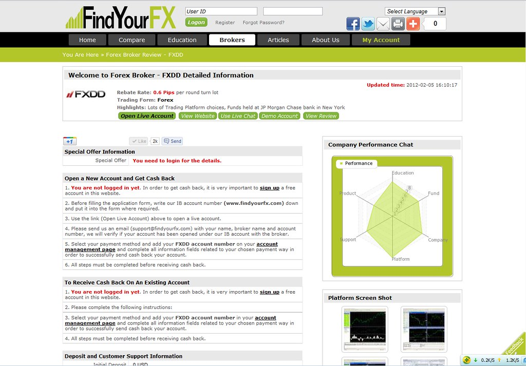 Forex 0 pips