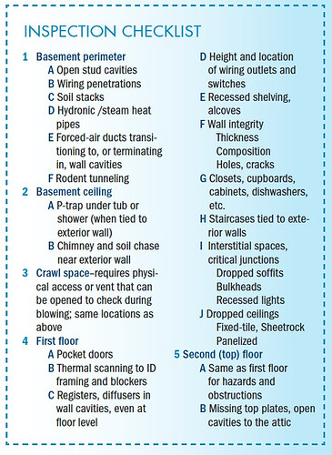 Inspection Checklist | by Home Energy Magazine