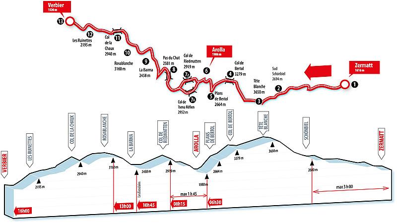 Προφίλ αγώνα Zermatt - Arolla - Verbier, 53km / +3994m, -4090m.