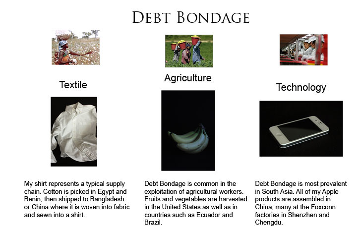 peonage vs Debt bondage