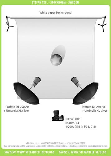 Studio Lighting Setup Diagram - 2 X Profoto Umbrella Xl Silver