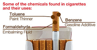 Some of the chemical found in cigarettes | by North Shore-LIJ Foundation