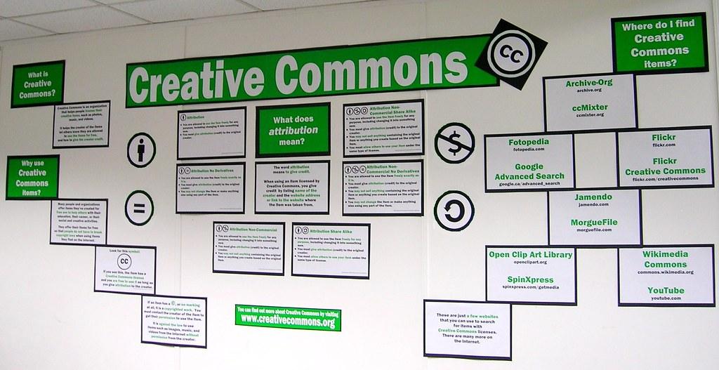 Creative commons bulletin board bulletin board display for Creative notice board