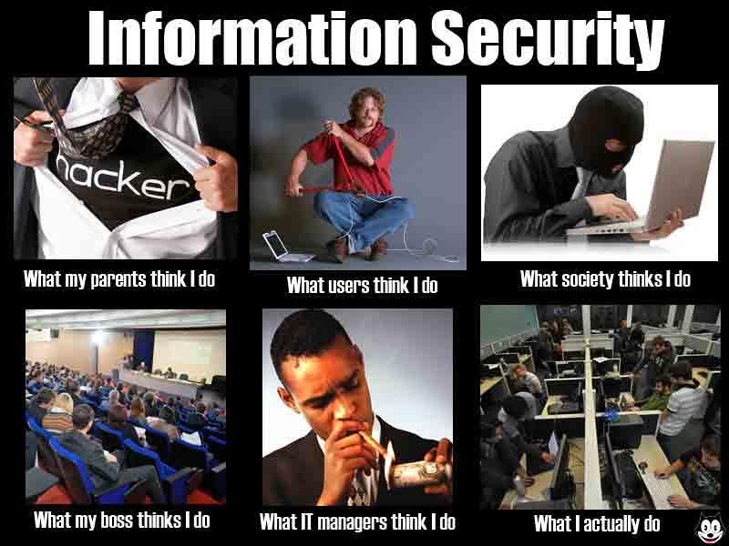 Informationssicherheitsübersicht.