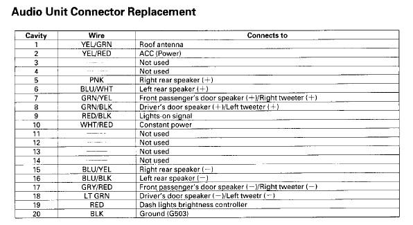 89 geo tracker wire diagram 89 civic radio wire diagram #13