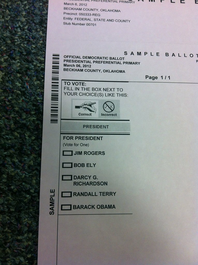 Myrtle Beach Voting Results