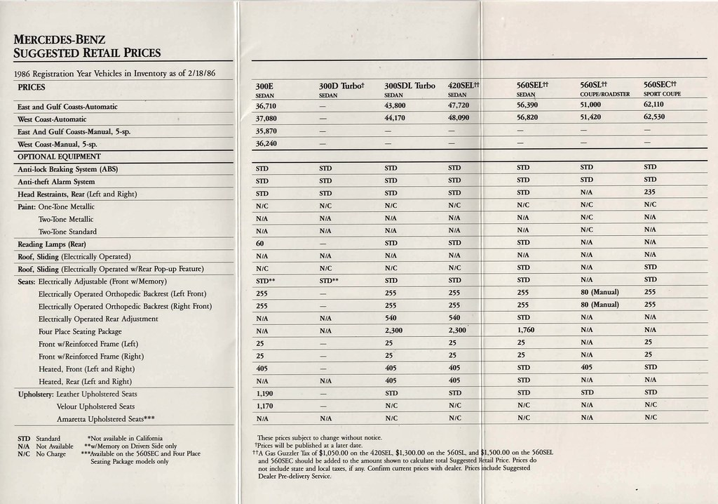 mercedes benz usa price list 1986 richard rich flickr