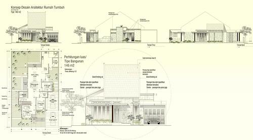 Konsep Rumah Tumbuh Konsep Rumah Tumbuh Bapak