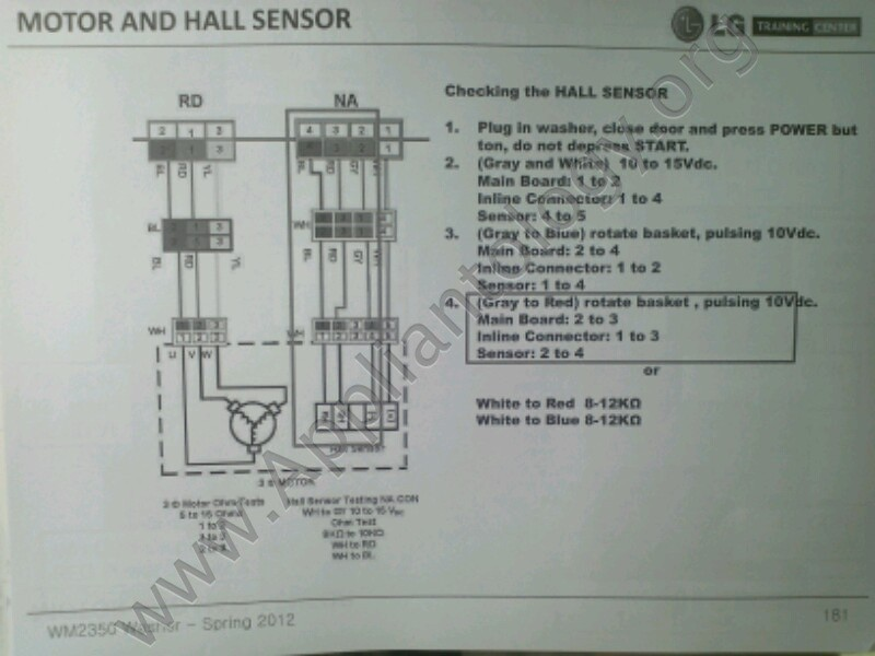 Lg Appliance Repair Kitchener Waterloo