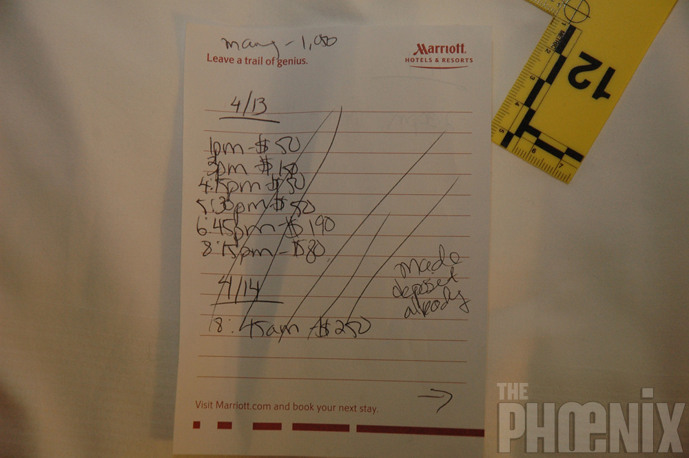Craigslist Com Phoenix >> Craigslist Killer Crime Scene Marriott Hotel April 14 2009 ...