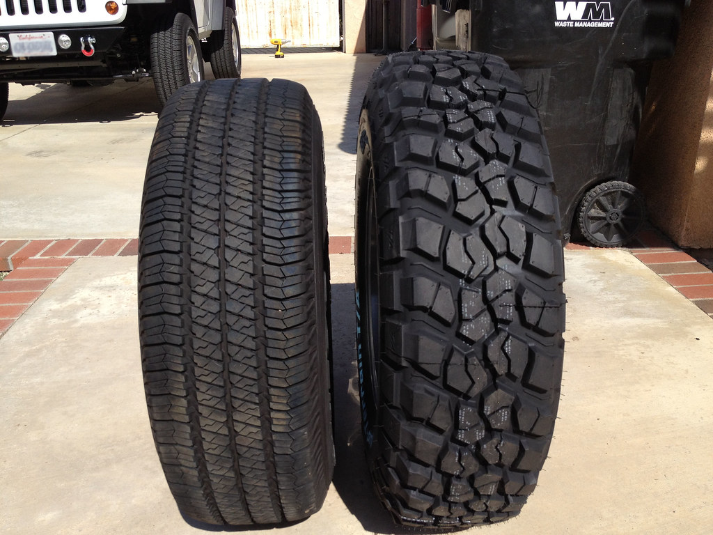 Image Result For Goodyear Stock