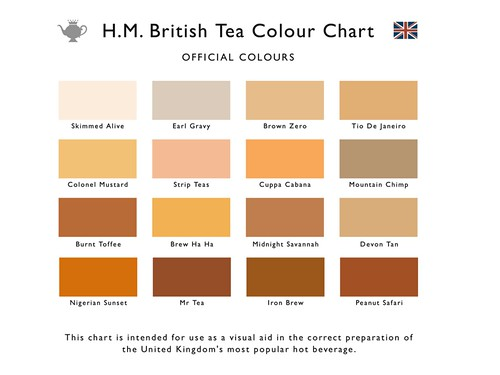 Image Result For Home Paint Colours
