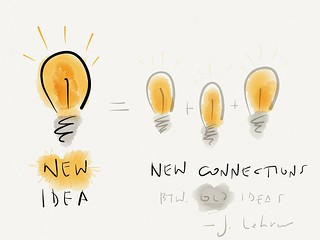 New ideas. | by Cameron Moll