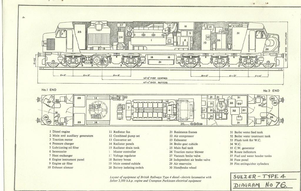 Class 45 Layout Diagram