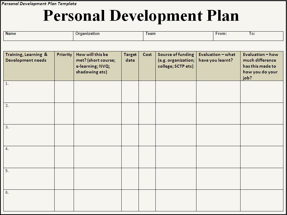 Personal Development Plan Template | .dream to believe.co… | Flickr