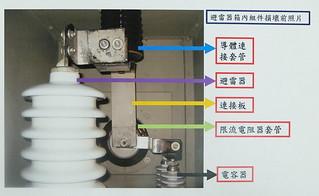 台電說明避雷箱內組件 資料來源:台電